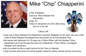 Mike Chiapperini
