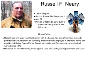 Russell Neary