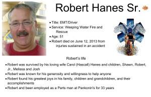 Robert Hanes, Sr.