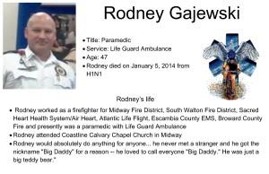 Rodney Gajewski
