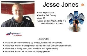 Jesse Jones