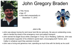 John Gregory Braden