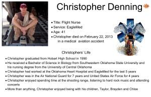 Christopher Denning