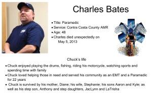 Charles Bates