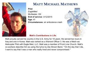 Matt Mathews