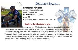 Dudley Backup