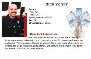 Rich Voisey