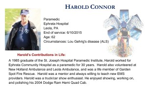 Harold Connor