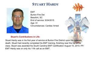 Stuart Hardy